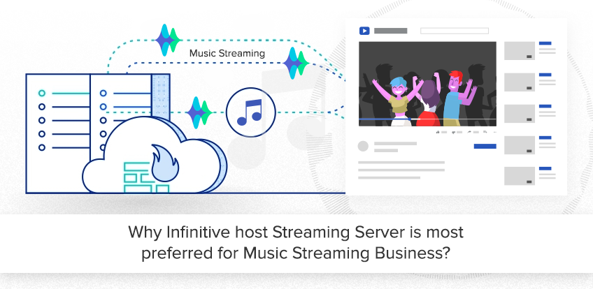 Why Infinitive host Streaming Server is most preferred for Music Streaming Business?